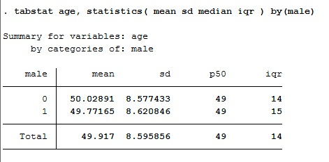 how to create a summary statistics table in stata
